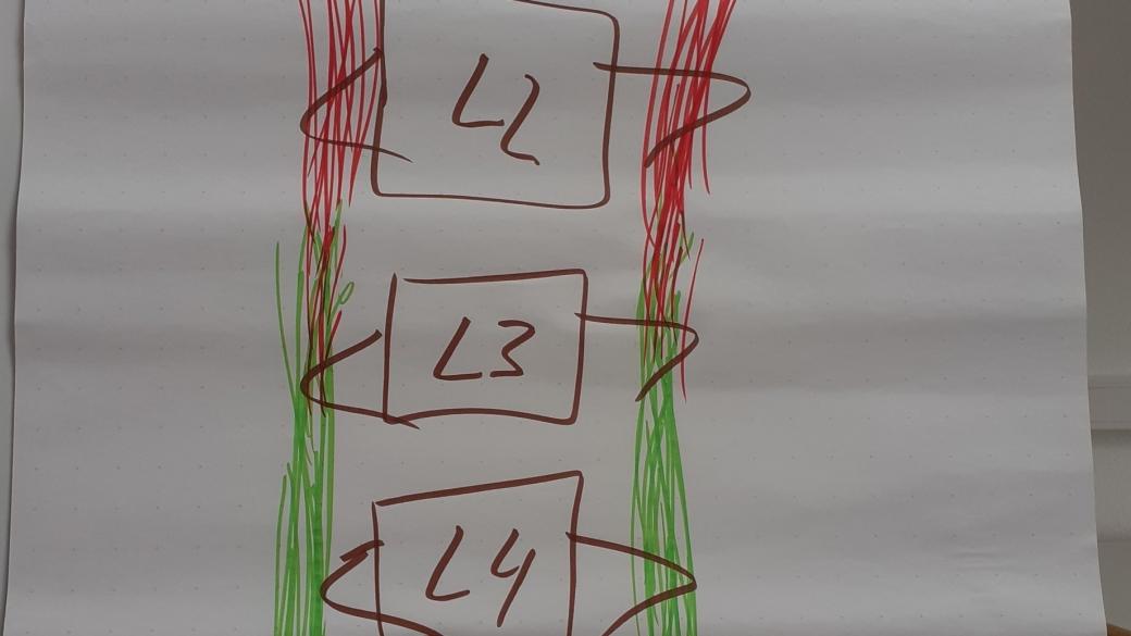 18.09.21-FOBI Rückenschmerz aus energetischer Sicht